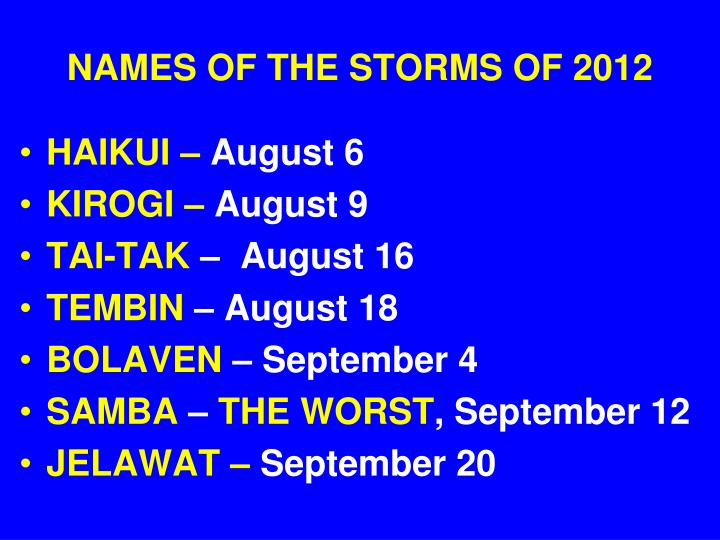 Names of the storms of 20121