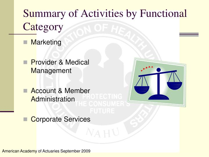 Summary of Activities by Functional Category