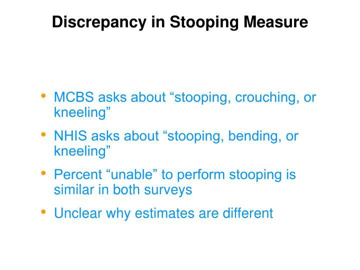 Discrepancy in Stooping Measure