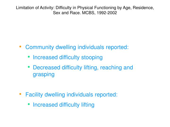 Limitation of Activity: Difficulty in Physical Functioning by Age, Residence, Sex and Race. MCBS, 1992-2002