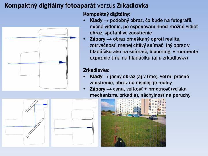 Kompaktný digitálny fotoaparát