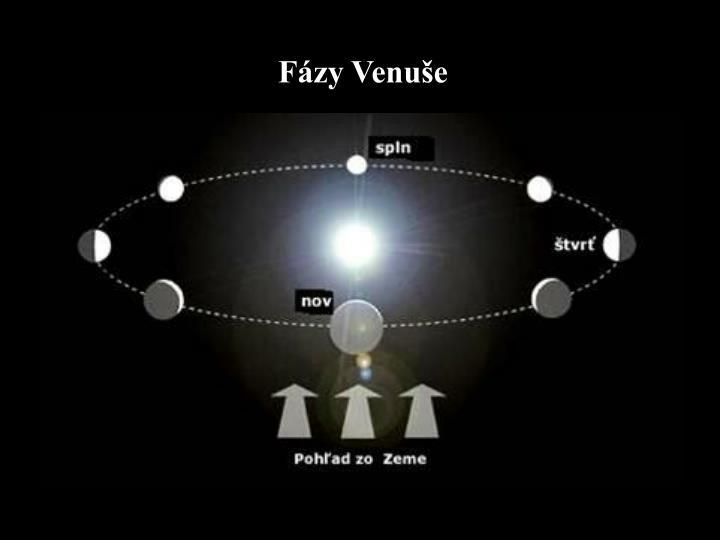 Fázy Venuše