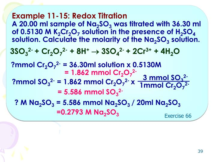 Example 11-15: Redox Titration