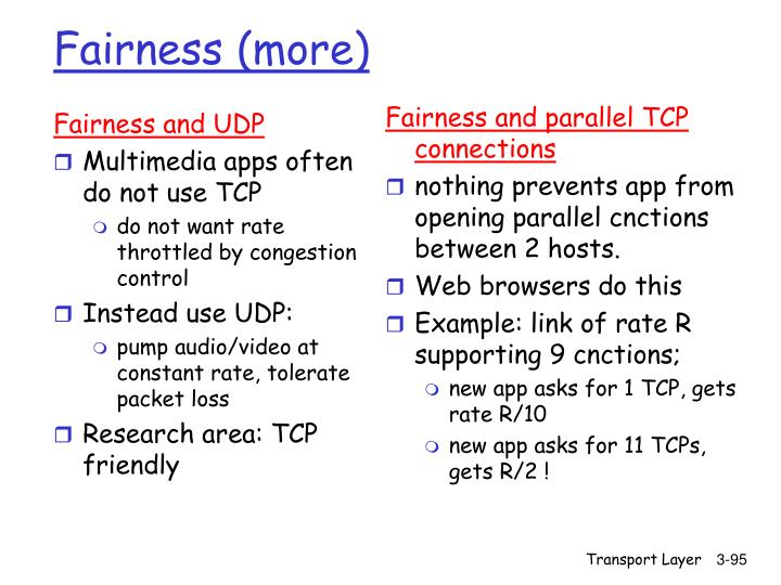 Fairness and UDP