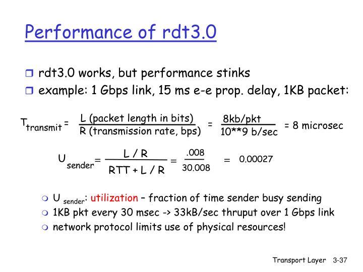 rdt3.0 works, but performance stinks