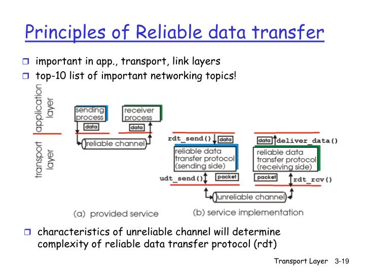important in app., transport, link layers