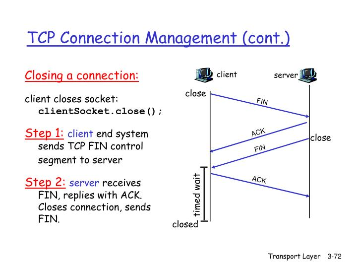 Closing a connection: