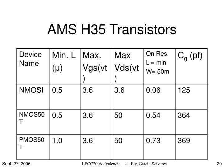 AMS H35 Transistors