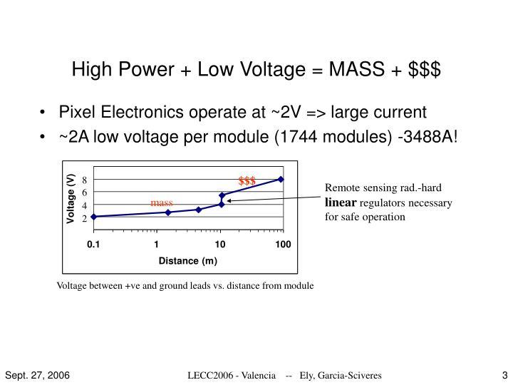 High power low voltage mass