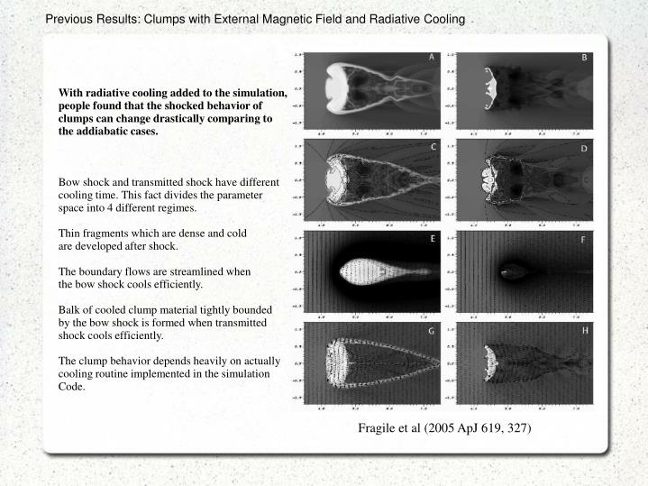Previous Results: Clumps with External Magnetic Field and Radiative Cooling