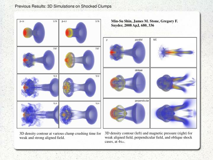 Previous Results: 3D Simulations on Shocked Clumps