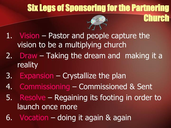 Six Legs of Sponsoring for the Partnering Church