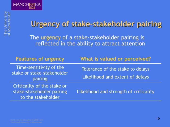 Urgency of stake-stakeholder pairing