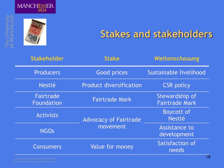 Stakes and stakeholders
