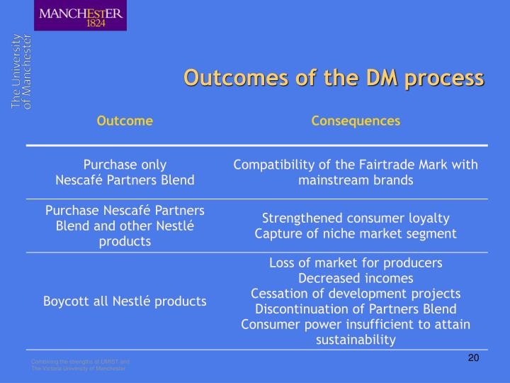 Outcomes of the DM process