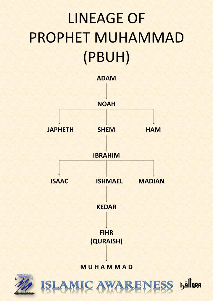 family tree of prophet muhammad pbuh pdf