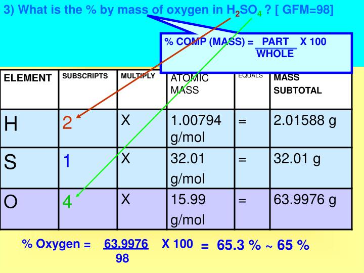 3) What is the % by mass of oxygen in H
