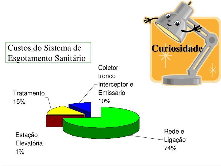 Custos do Sistema de Esgotamento Sanitário