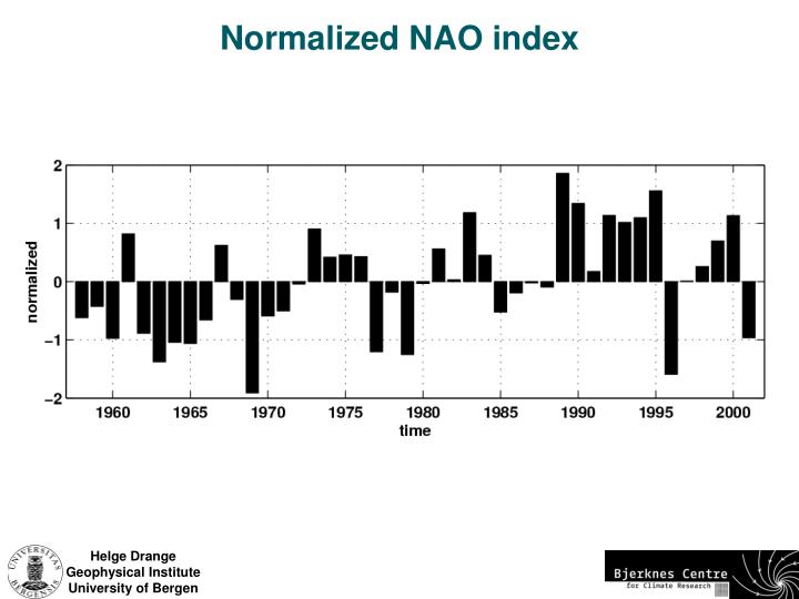 Normalized NAO index