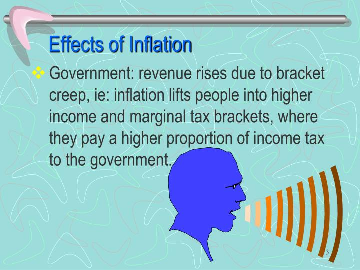 effects of inflation on consumers A note on the effect of inflation on consumers' expenditure 5 were simply due to the use of adjusted data which is known to distort the dynamics of the underlying relationships.