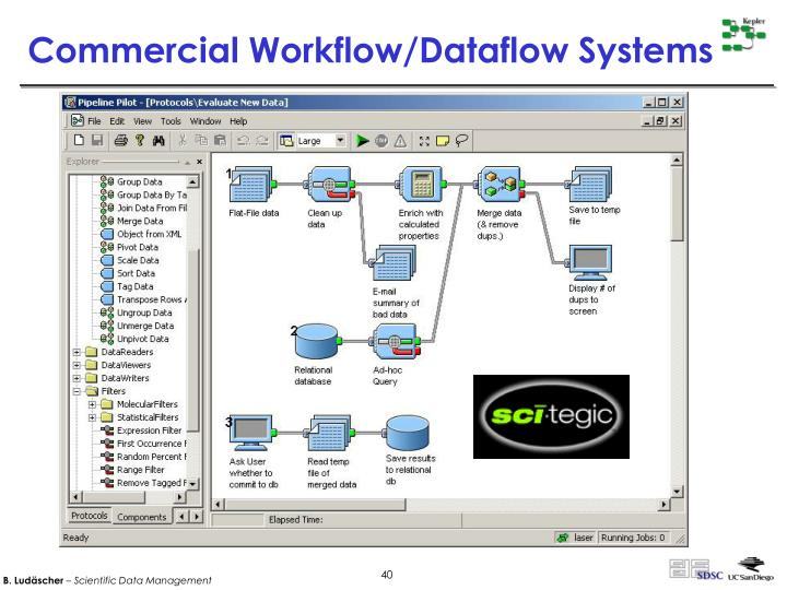 Commercial Workflow/Dataflow Systems
