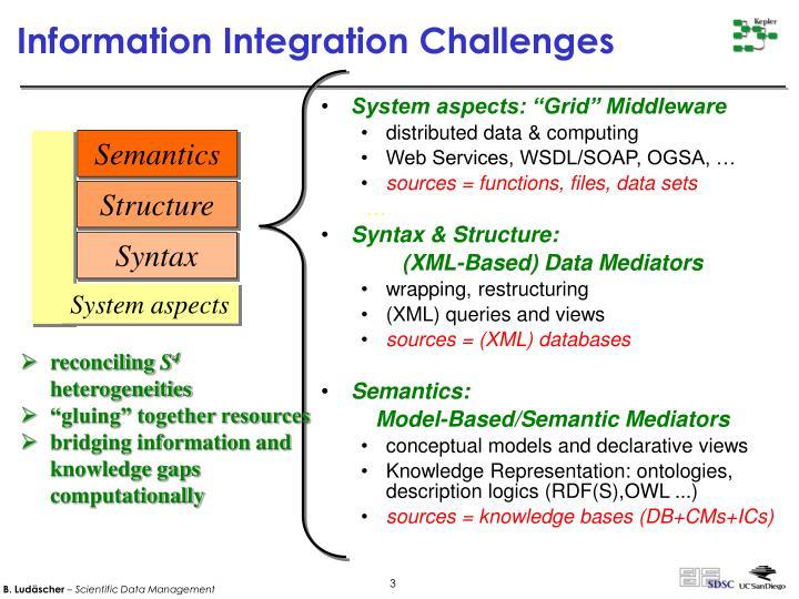 Information integration challenges