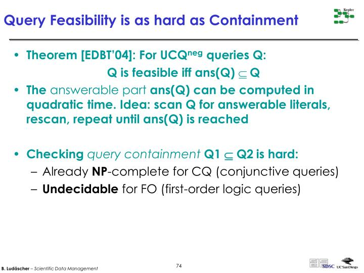 Query Feasibility is as hard as Containment