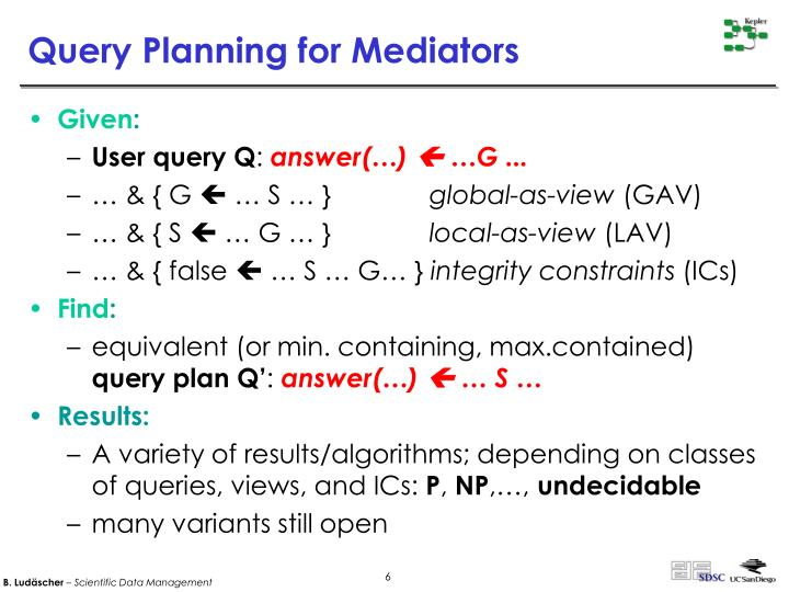 Query Planning for Mediators