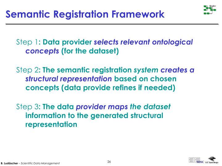 Semantic Registration Framework