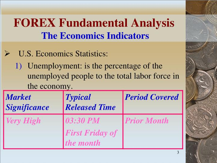 Forex fundamental analysis the economics indicators1