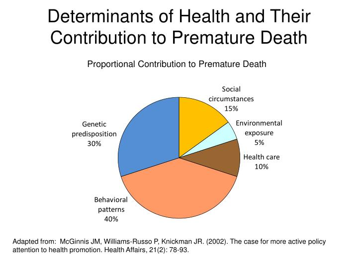 determinants of health and their effect on health policy Take the social determinants of health, defined as biological, socioeconomic, psychosocial, behavioral, or social in nature factors that contribute to a person's current state of health.