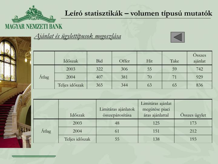 Leíró statisztikák – volumen típusú mutatók