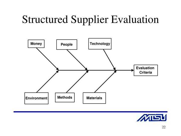 supplier base reduction 7 ways everyone can cut supply chain it is paramount that you first understand the dynamics of your customer base so that you can design your service offering to.