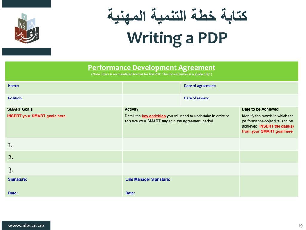 Ppt خطط التنمية المهنية للمعلمين Teacher Professional Development Plans Powerpoint Presentation Id 4402626
