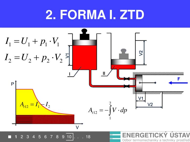 2. FORMA I. ZTD