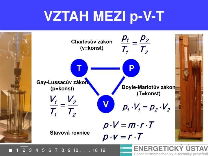 VZTAH MEZI p
