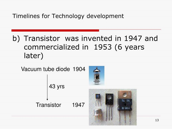 Vacuum tube diode1904