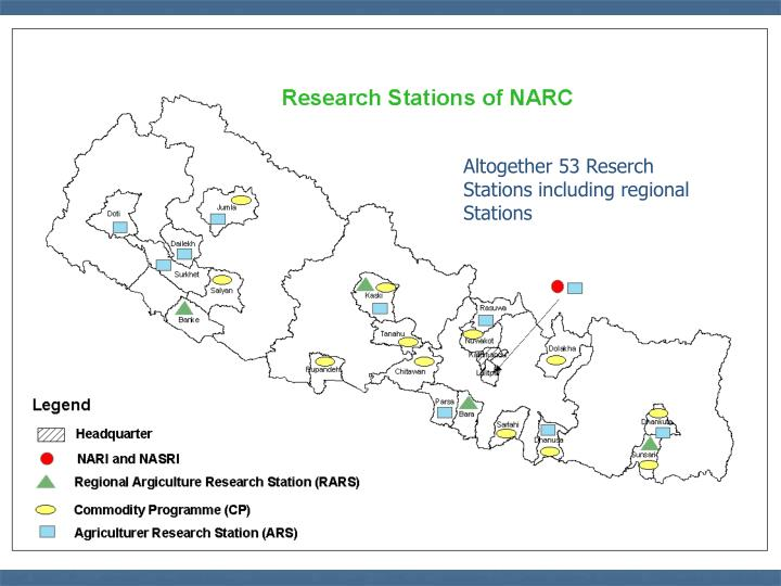 Altogether 53 Reserch Stations including regional Stations