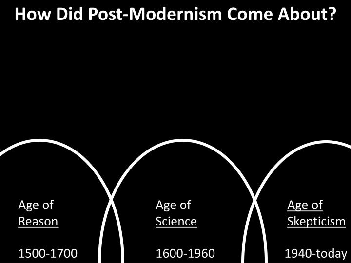 How Did Post-Modernism Come About?