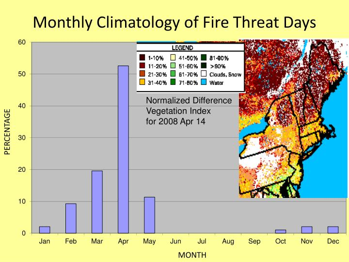 Monthly Climatology of Fire Threat Days