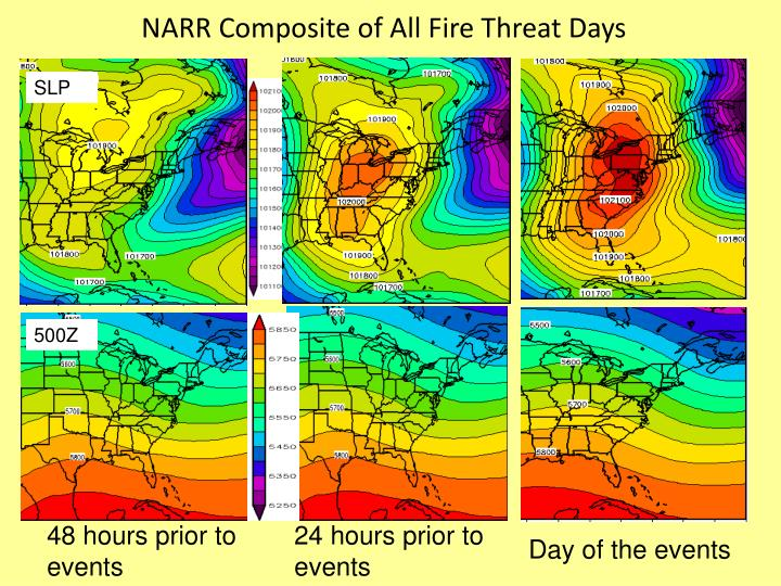 NARR Composite of All Fire Threat Days