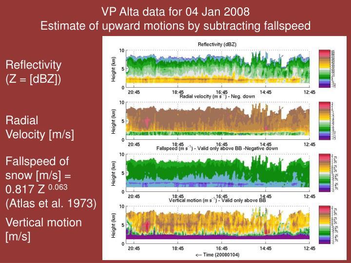 VP Alta data for 04 Jan 2008