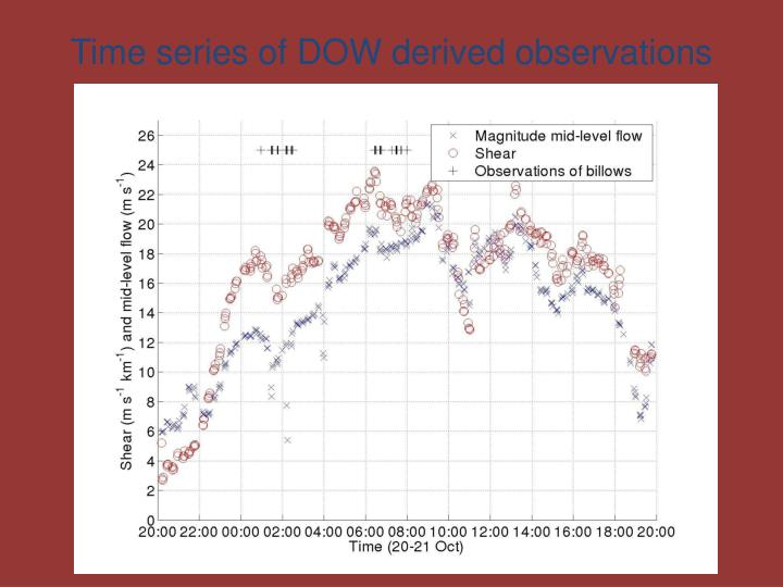 Time series of DOW derived observations