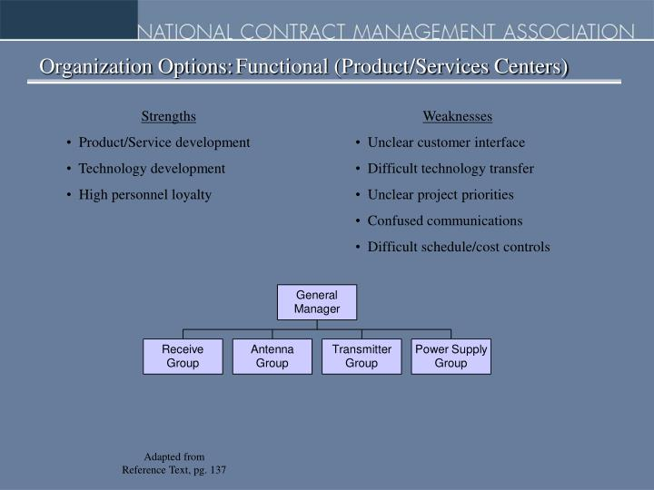 Organization Options:Functional (Product/Services Centers)