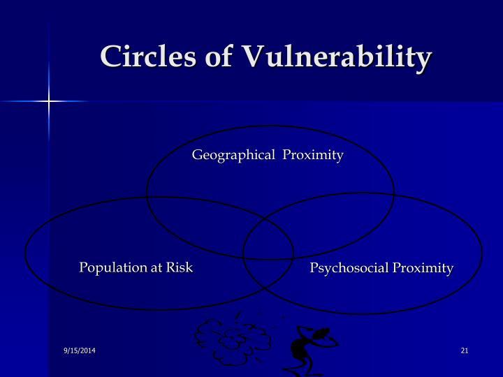 Circles of Vulnerability