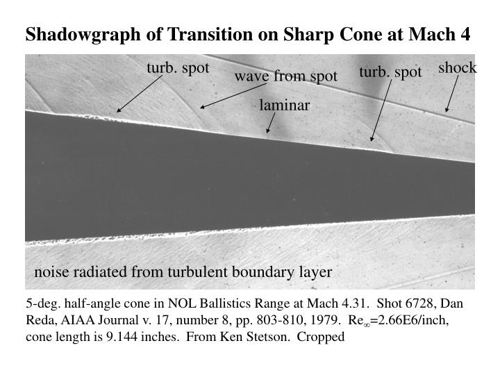 Shadowgraph of transition on sharp cone at mach 4