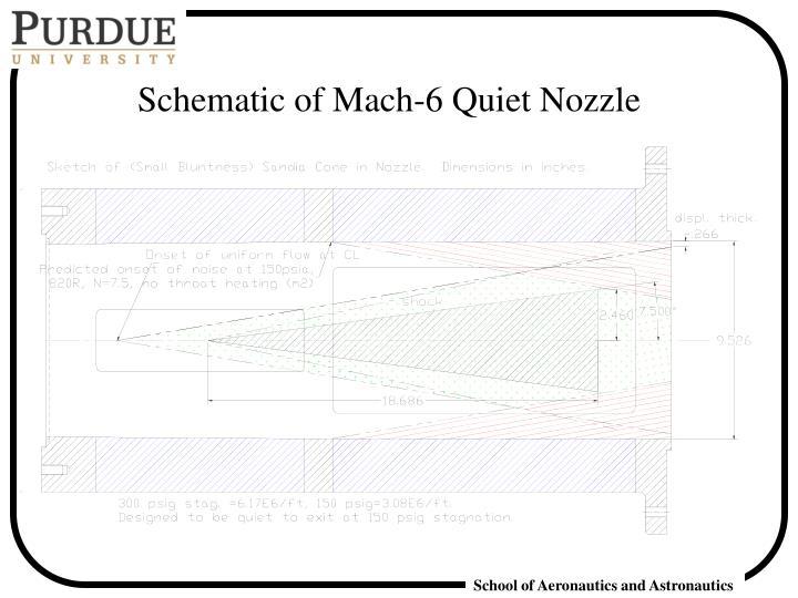 Schematic of Mach-6 Quiet Nozzle