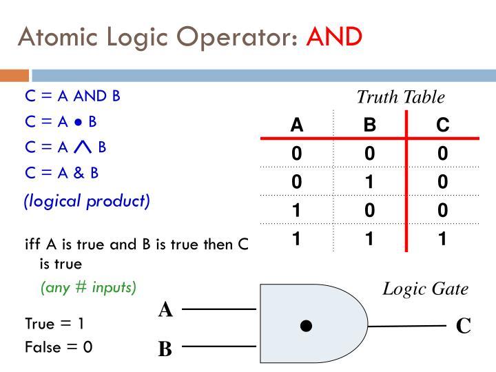 Atomic Logic Operator: