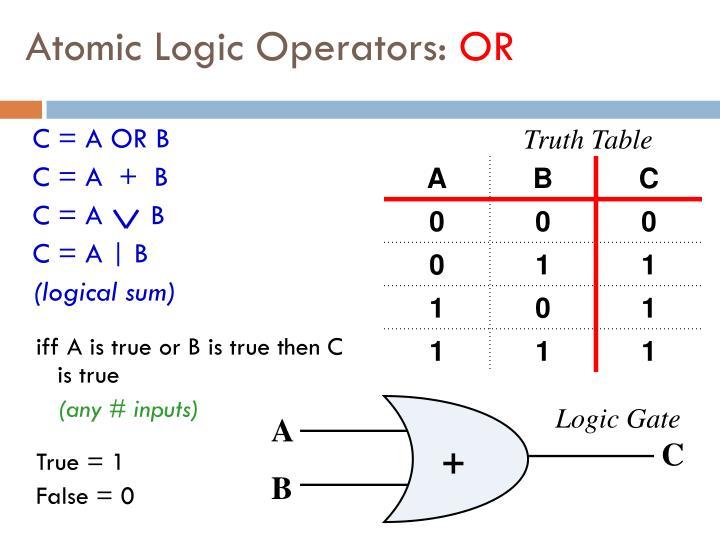Atomic Logic Operators: