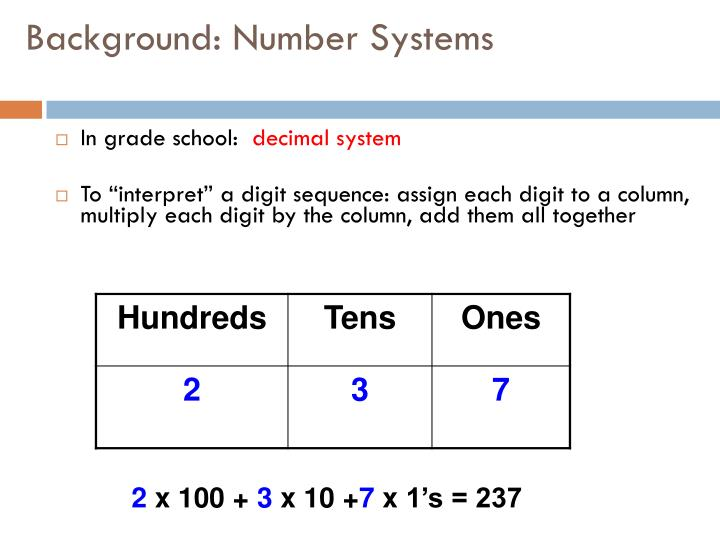Background: Number Systems